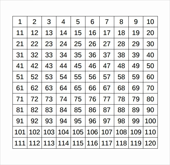 8+ Sample Number Charts Sample Templates - roman numeral chart template