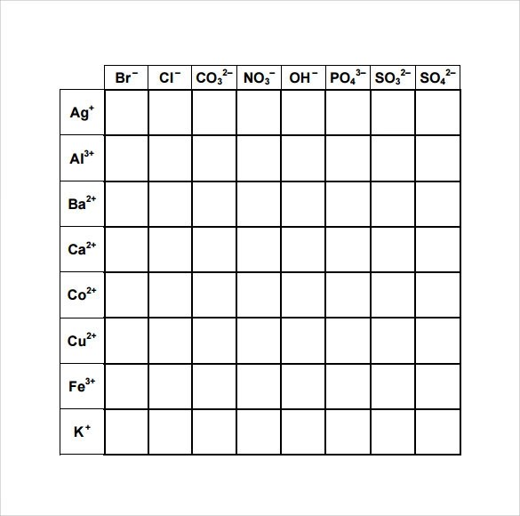 8+ Solubility Rules Chart Templates Sample Templates - solubility chart example