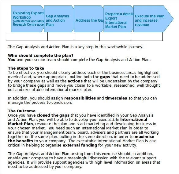 example sales action plan sample