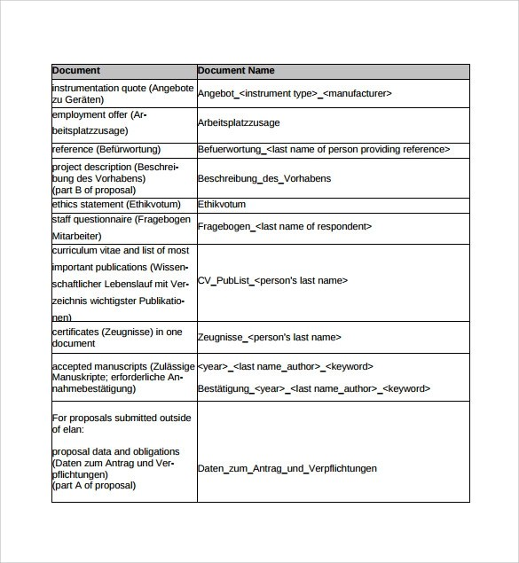 How To Find Grant Funds And Write A Grant Proposal Sample Formal Proposal 5 Documents In Pdf Word