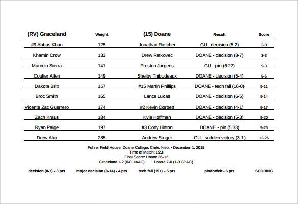 Sample Wrestling Score Sheet Simple Wrestling Score Sheet Sample - euchre score card template