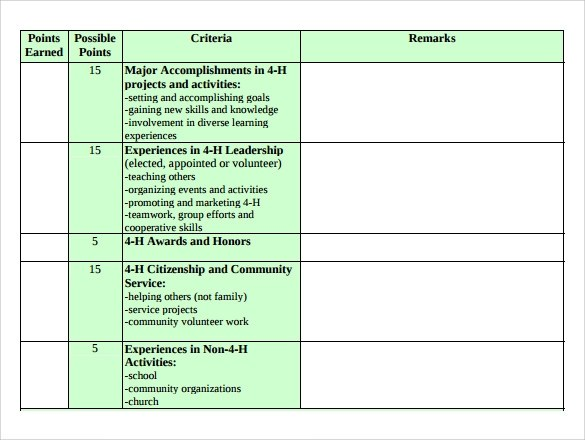 Sample Interview Score Sheet - 8+ Examples \ Format - sample tennis score sheet template