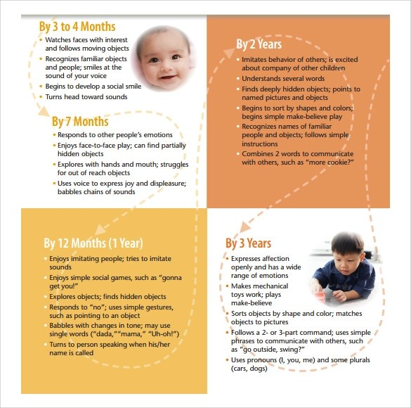 8+ Sample Baby Milestones Charts Sample Templates
