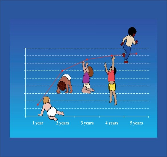 7+ Sample Baby Growth Chart Templates Sample Templates