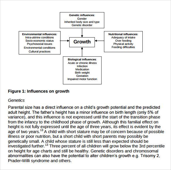Growth Chart Template  NodeCvresumePaasproviderCom