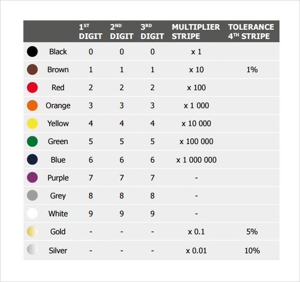 Sample Html Color Code Chart Color Chart Color Combinations Colour
