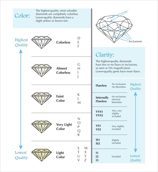 Sample Diamond Chart It Works Independent Distributor Pensation