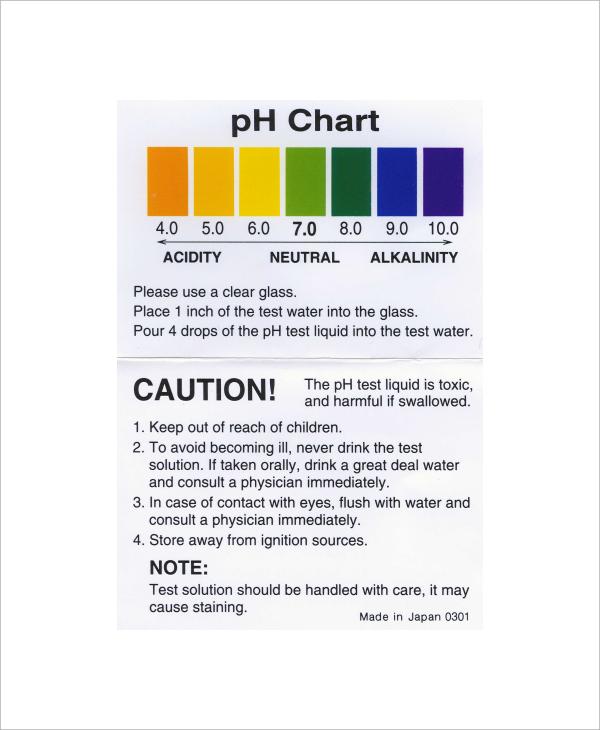 7+ Sample PH Charts Sample Templates