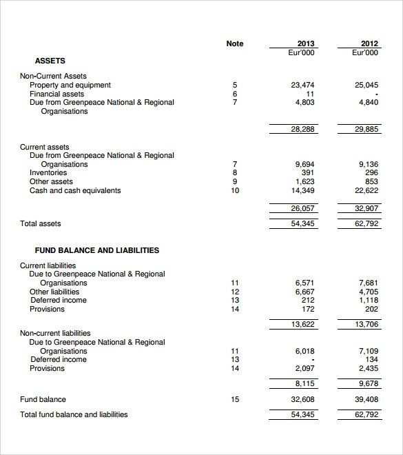 8 Contribution Income Statement Templates to Download Sample Templates - income statement examples