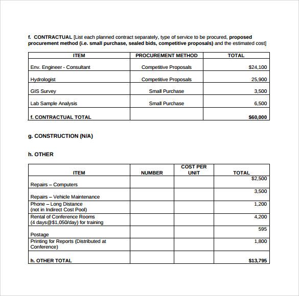 8 Budget Summary Templates \u2013 Samples, Examples  Formats Sample - sample budget summary template