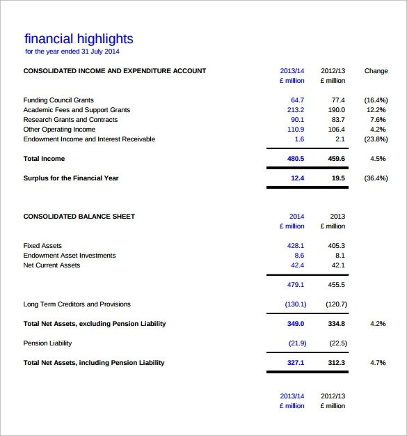 Simple Financial Statement Template | Sample Customer Service Resume