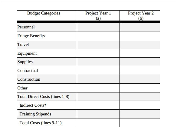 Sample Applications More Nih National Institute Of Sample Grant Budget 9 Documents In Pdf Word
