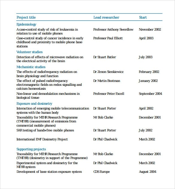 Case study research report format - research report sample