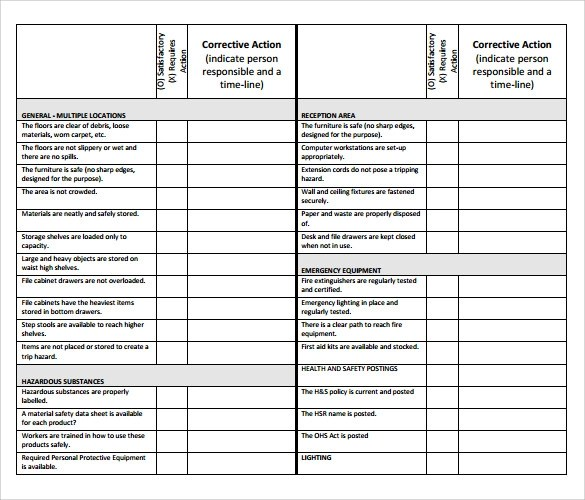 Quality Inspection Checklist Template 14+ Inspection Checklist Samples  Sample Templates ...