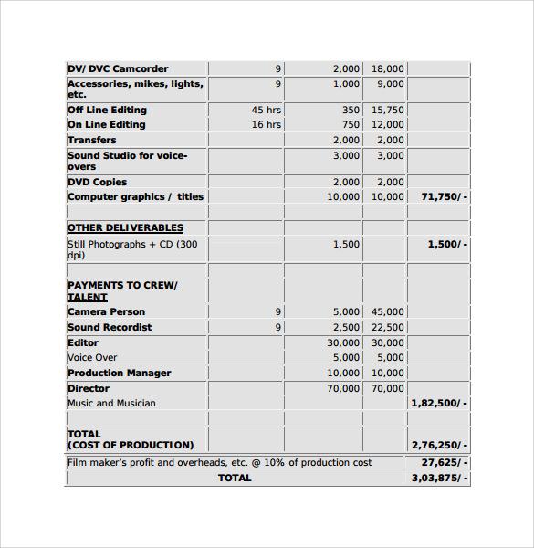 Sample Film Budget - 8+ Documents in PDF - sample budget