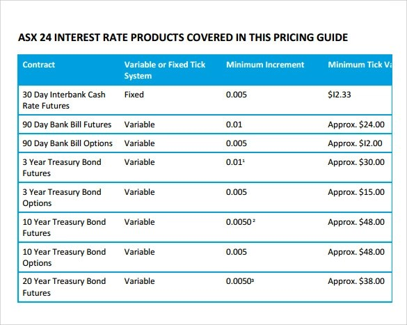 10 Product Pricing Calculator Templates to Download for Free - product pricing calculator
