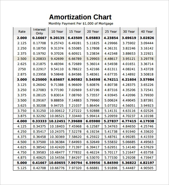 9 Mortgage Amortization Calculator Templates to Download Sample - Mortgage Amortization Calculator