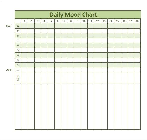 12+ Sample Mood Charts Sample Templates