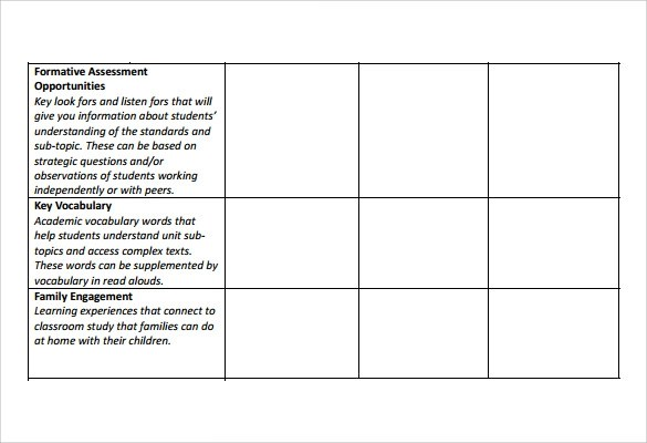 Unit Plan Template cyberuse - sample unit lesson plan template