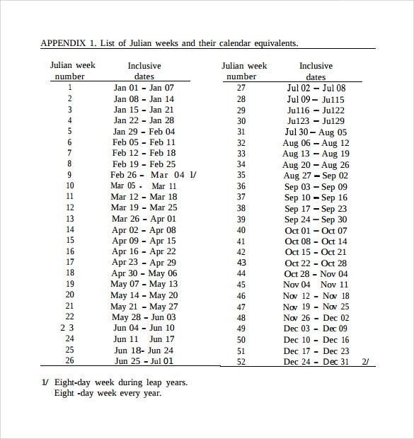 Gregorian Calendar Date Difference In Java Exact Date Difference Using Gregorian Calendar Beginning Sample Julian Calendar