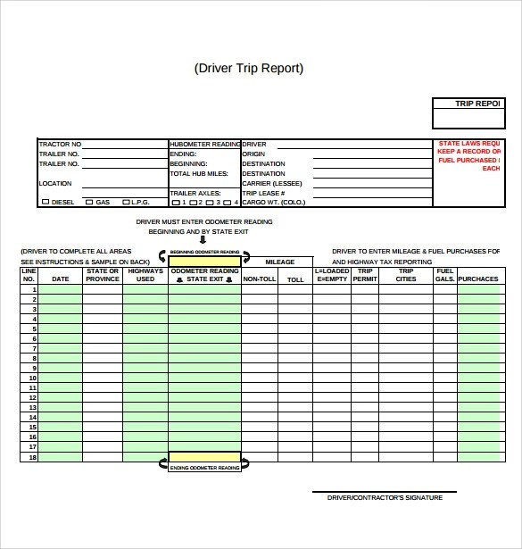 14+ Sample Trip Reports Sample Templates - trip report template example