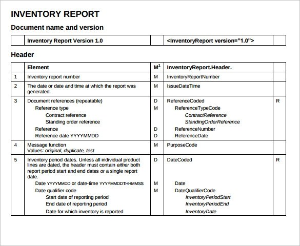18+ Sample Inventory Reports Sample Templates - sample inventory report template