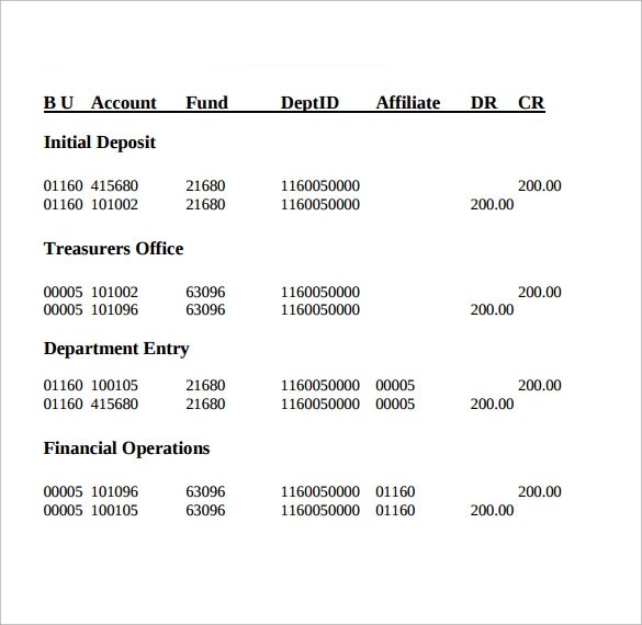 debit and credit memorandum