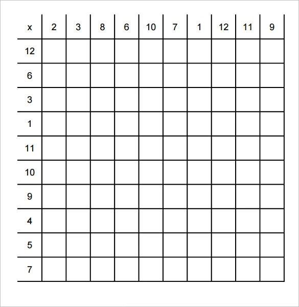 10 Multiplication Frenzy Worksheets to Download for Free Sample
