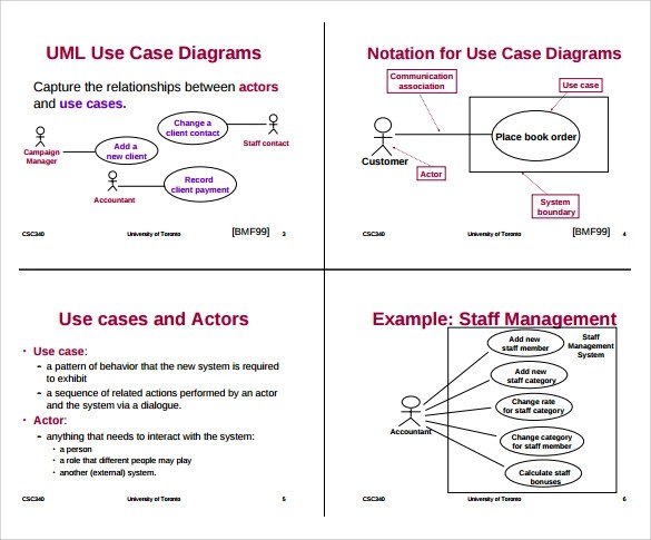 Sample Use Case Diagram - 13+ Documents in PDF, Word - use case template