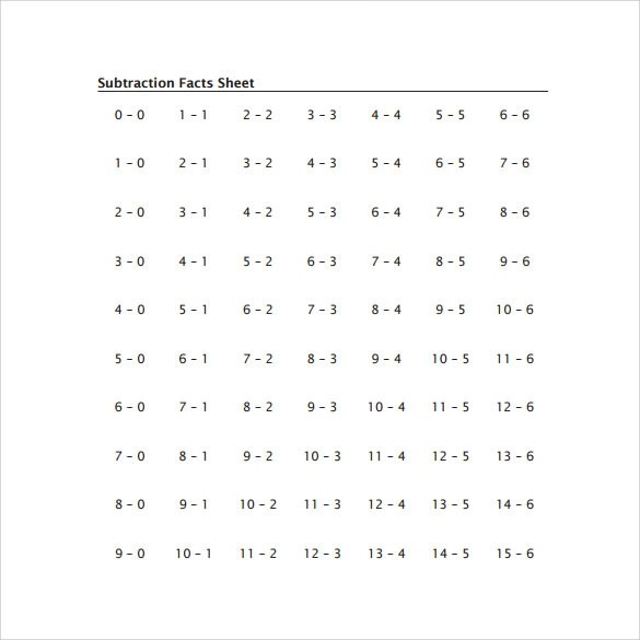 horizontal multiplication facts worksheets hitecauto - horizontal subtraction facts worksheet