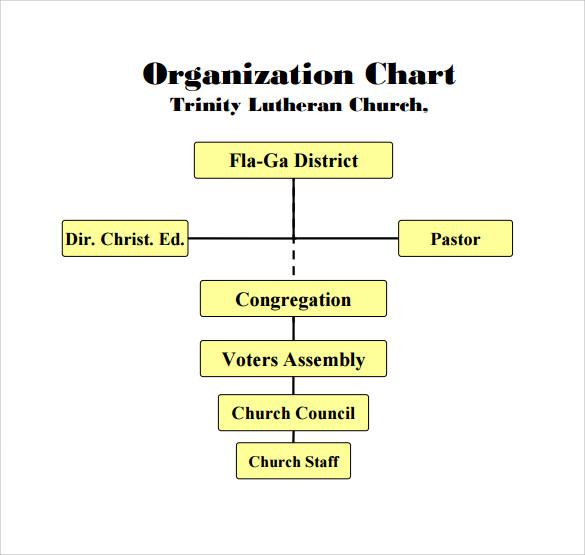 Church Organizational Chart Template  Board Of Directors