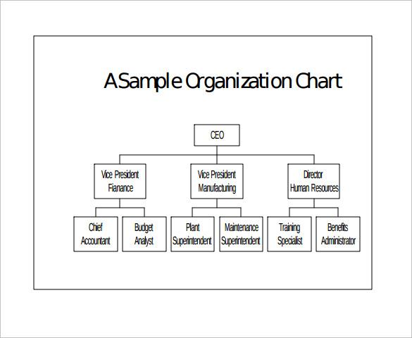 Sample Basic Organization Chart - 17+ Documents in Word, PDF
