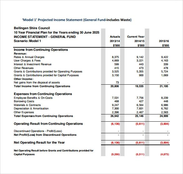 12 Projected Income Statement Templates Sample Templates - projected income statement template