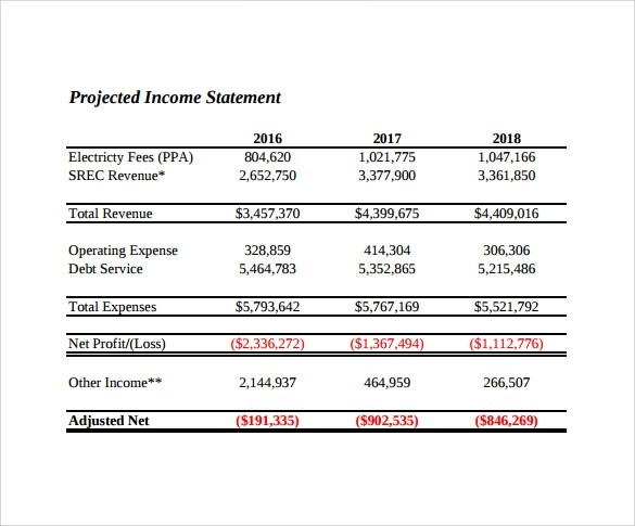 12 Projected Income Statement Templates Sample Templates