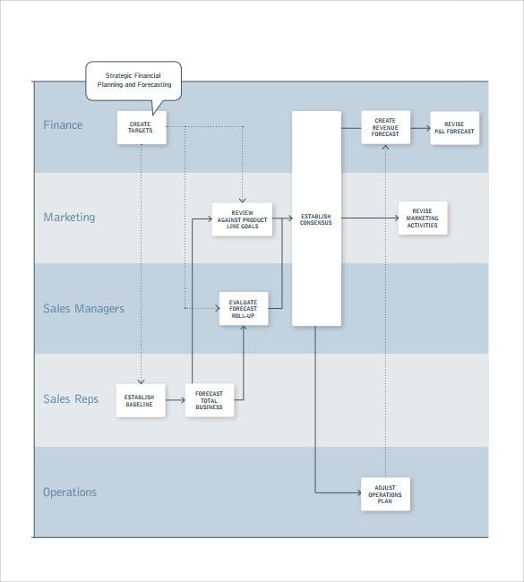 sales plan template - marketing action plan template