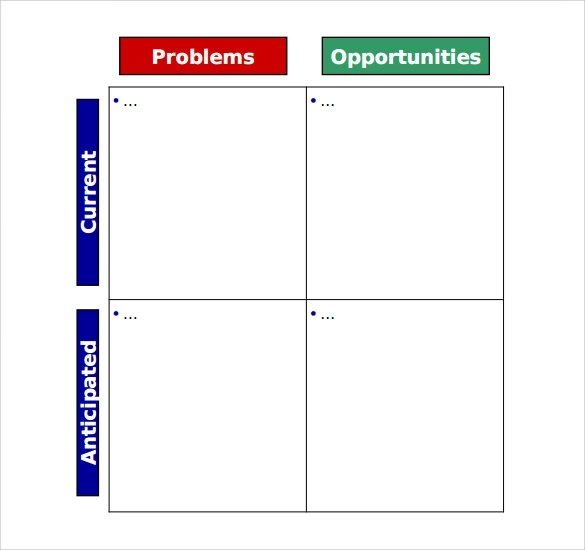 14 Management Action Plan Templates to Download for Free Sample