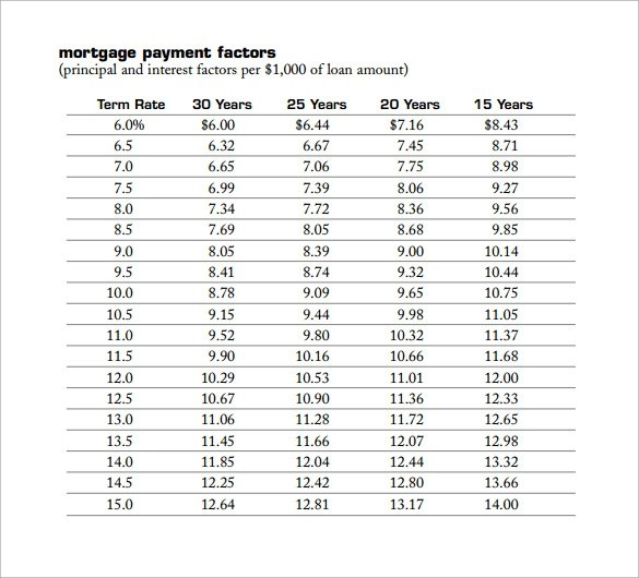 Sample Mortgage Payment Calculator - 9+ Free Documents in PDF - mortgage calculator template