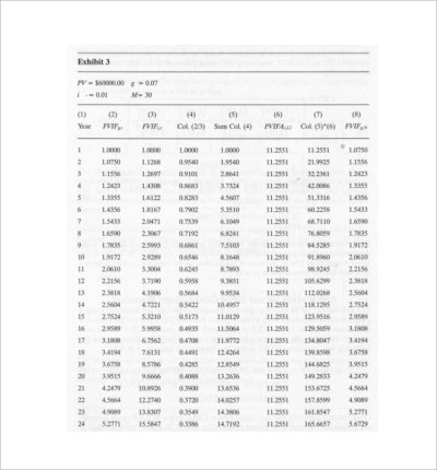 9 Mortgage Amortization Calculator Templates to Download | Sample Templates