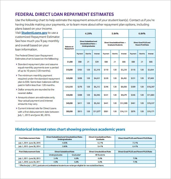 10 Loan Interest Calculator Templates to Download Sample Templates - loan interest calculator