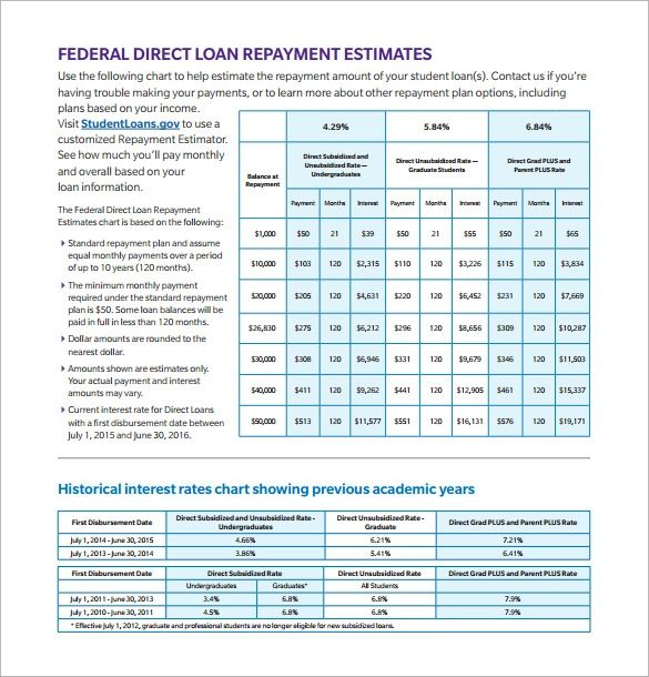 loan interest calculator student