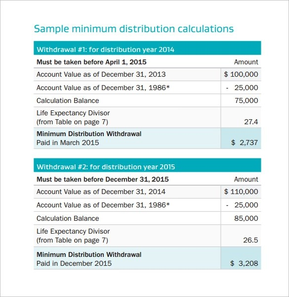 10 Retirement Withdrawal Calculator Samples Sample Templates