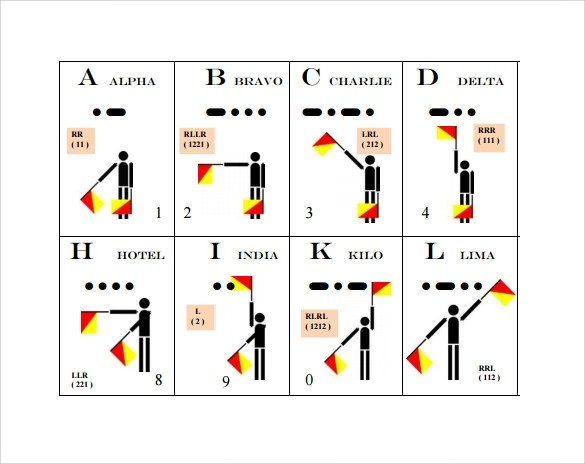 Sample Morse Code Alphabet Chart - 8+ Free Documents in PDF , Word