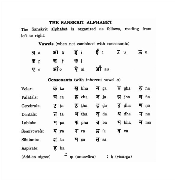6+ Sample Sanskrit Alphabet Charts Sample Templates - sanskrit alphabet chart