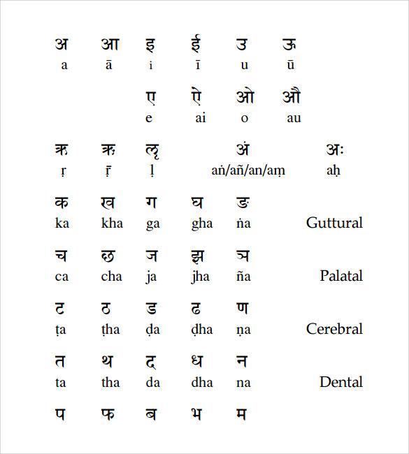 6+ Sample Sanskrit Alphabet Charts Sample Templates - thai alphabet chart