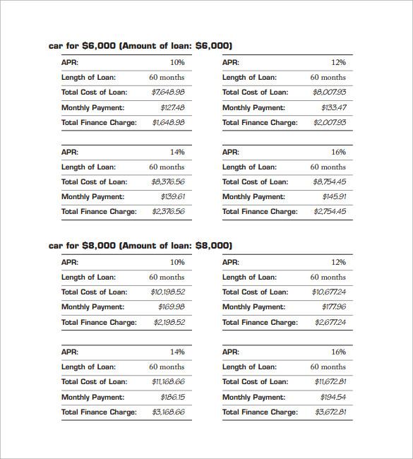 Sample Car Loan Calculator - 8+ Free Documents in Excel - auto loan calculator