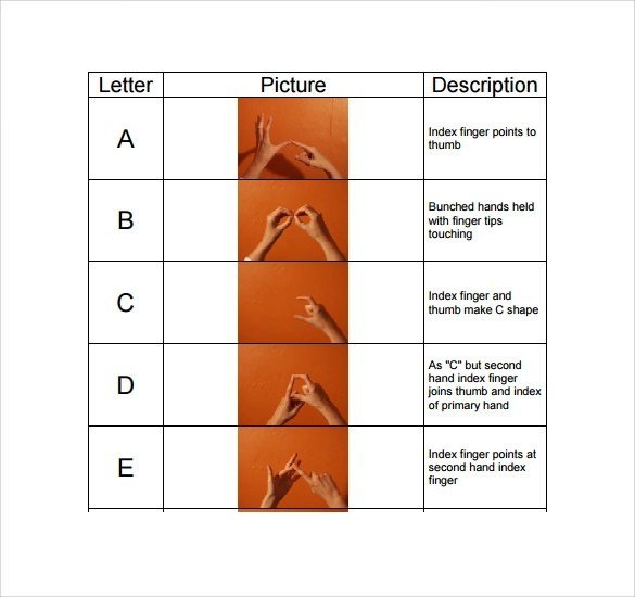 Baby Sign Language Chart 1 Free Templates in PDF Word - mandegarinfo