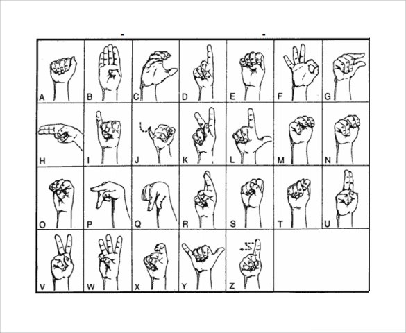 10+ Sample Sign Language Alphabet Charts Sample Templates