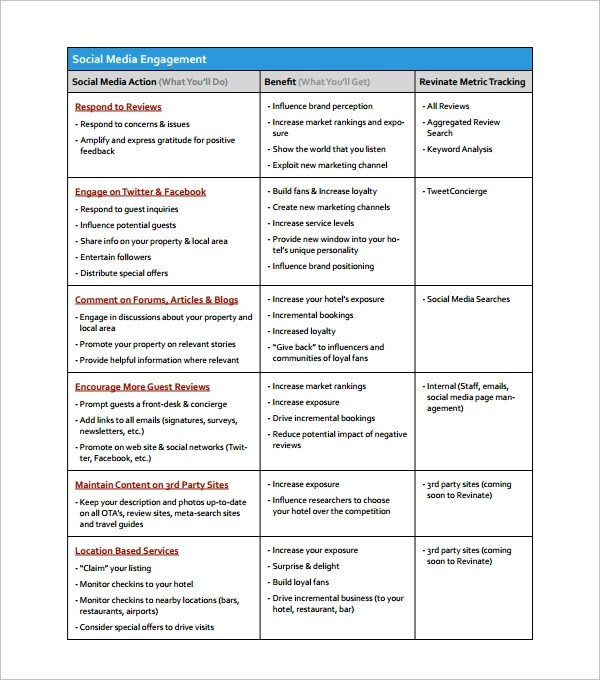 Sample Action Plan Template - Download Free Documents in Word, PDF - marketing action plan template