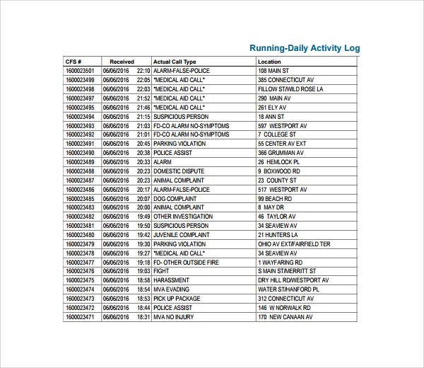 Sample Running Log Template One-Week-Physical-Activity-Log - activity log template