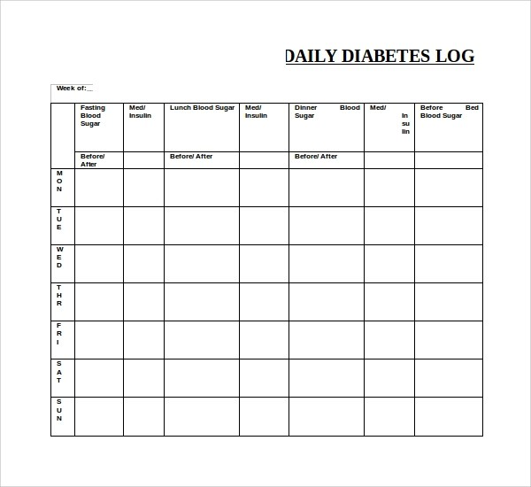 simple blood sugar log - Onwebioinnovate - blood glucose chart template